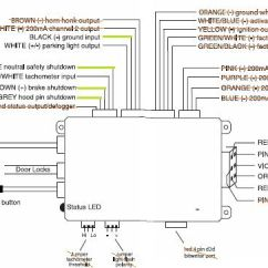 Viper 4115v Remote Start Wiring Diagram Cat 6 Cable Avital : 21 Images - Diagrams | Readyjetset.co