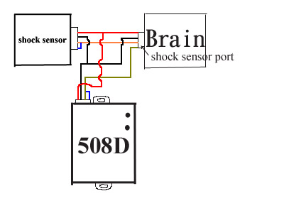 508D proper wiring