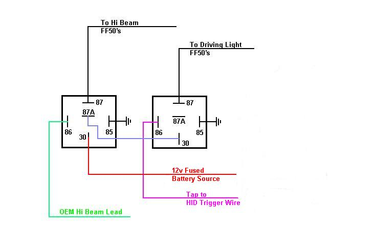 Ddm Wiring Harness Dual Relay Hid Harness Wiring Diagrams