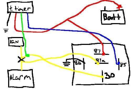 hks turbo timer type 0 wiring diagram hks image hks turbo timer wiring diagram subaru wiring diagram on hks turbo timer type 0 wiring diagram