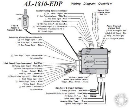 car alarm wiring diagrams