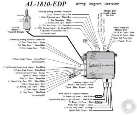 audiovox remote start wiring  wiring diagram circuitcodea