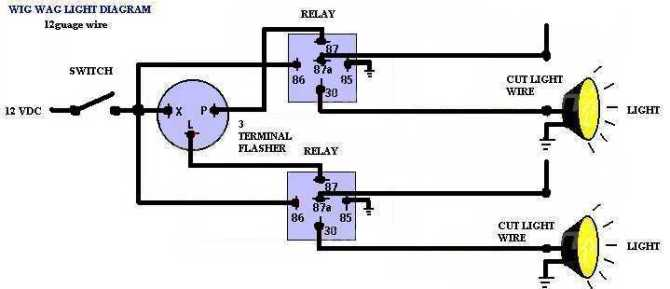 wigwag diagram  page 2