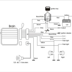 Wiring Diagram Motorcycle Alarm Ice Maker Of Diagrams Control Hubs Led Turn Signal