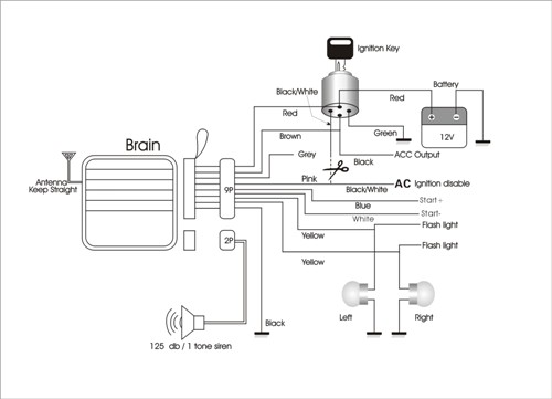 wiring diagram for motorcycle alarm wiring diagram wiring diagram of motorcycle alarm system schematics and