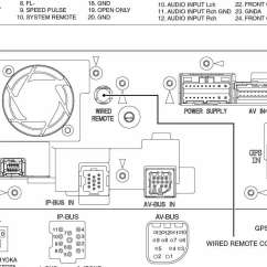 Pioneer P1400dvd Wiring Diagram 220v Single Phase Avic D1 : 30 Images - Diagrams | Gsmportal.co