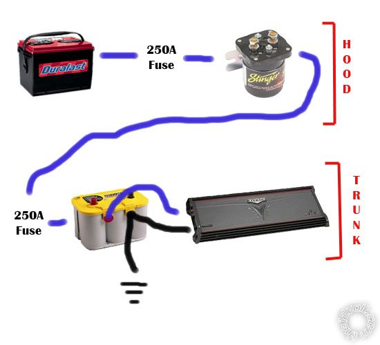 Isolator Wiring Diagram Battery Isolator Wiring Diagram Typical
