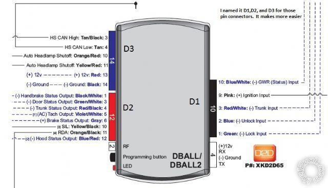 Viper 4105v Remote Start Wiring Diagram