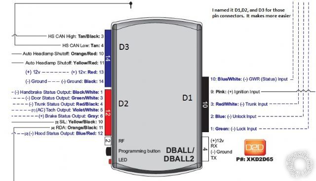 express dball 2 and viper 5706v wiring