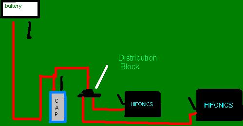 car capacitor wiring diagram audio class 3b laser a amp manual e books power capacitorspower charging png for 1 to 2 amps