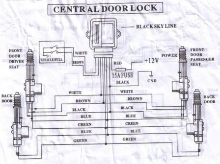 Central Door & Car Remote Control Central Door Lock