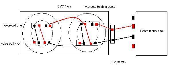 audiobahn 4 ohm sub wiring diagram  club car ignition