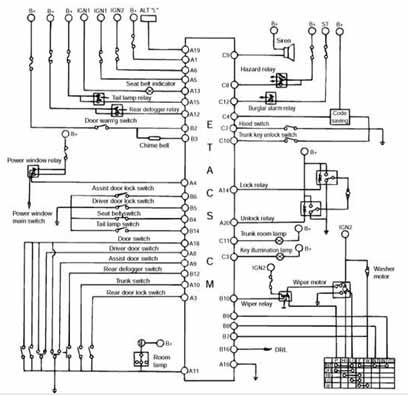 Remove My 2001 Elantra GT Factory Installed Alarm