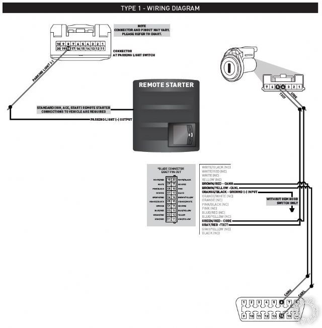 Wiring Color Code Diagram Wiring Harness Wiring Diagram Wiring