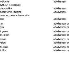 2005 Chevy Impala Radio Wiring Diagram Pioneer Deh 1000 2 2007 Stock