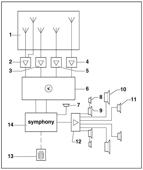 2001 audi a8 bose symphony radio