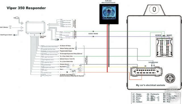 warlock car alarm wiring diagram
