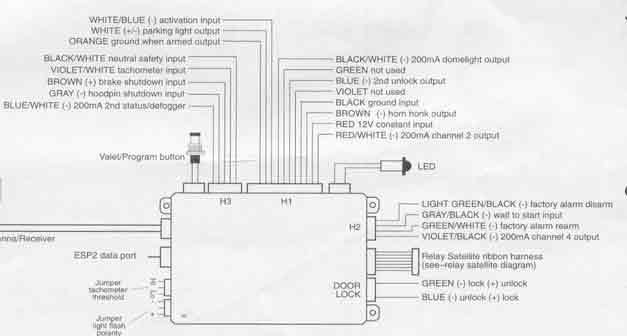 21 Elegant Viper 4105V Wiring Diagram