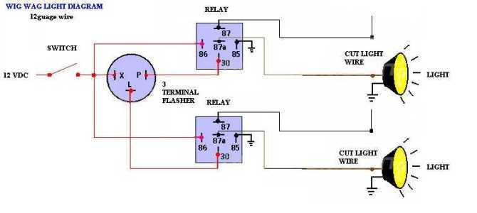 wigwag diagram
