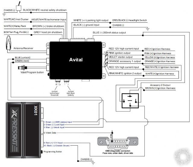GMdlbp Wiring Diagram Wiring Wiring Diagram And Schematics