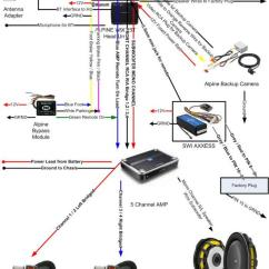 Sony Car Radio Stereo Audio Wiring Diagram Cooper Gfci Outlet For Manual E Books A 10 Kenmo Lp De U2022wiring Schematic Today Rh 6