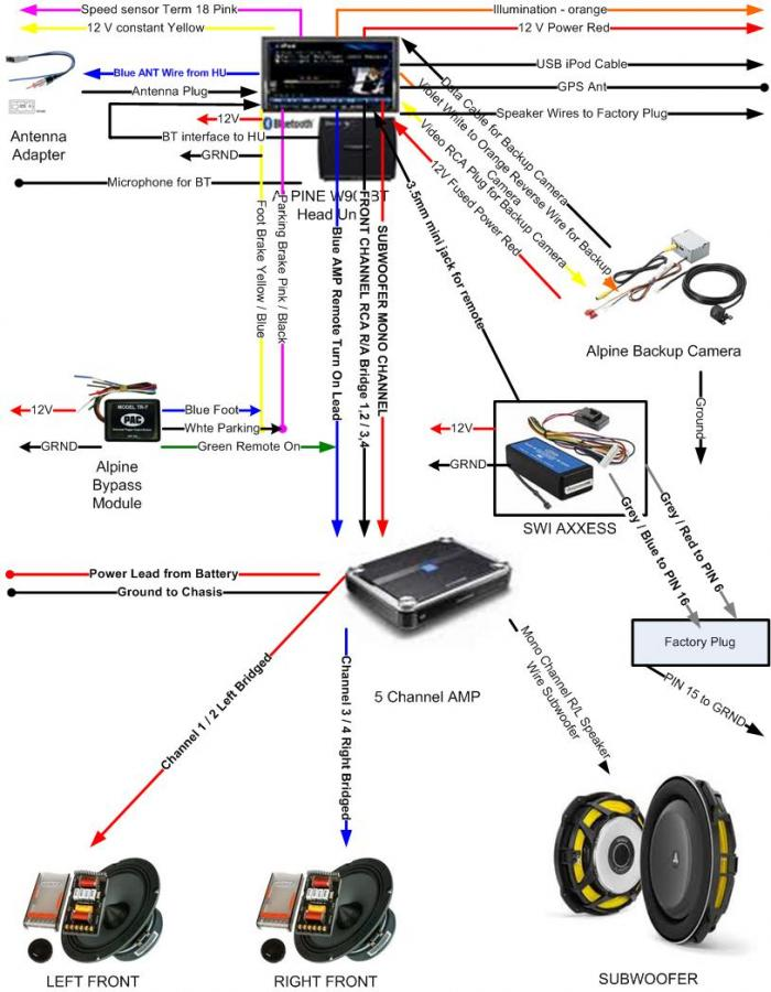 car sound system setup diagram 3 and 4 way switch wiring audio 1u0 awosurk de images gallery