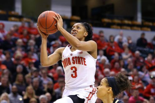 Top 10 Women's College Basketball Players
