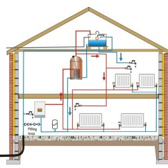 Uk Domestic House Wiring Diagram Co2 Covalent Bond Modern Central Heating