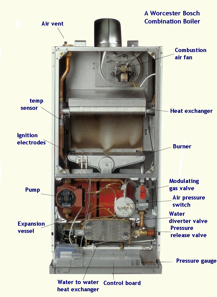 honeywell boiler aquastat wiring diagram ac symbols navien diagram, navien, get free image about