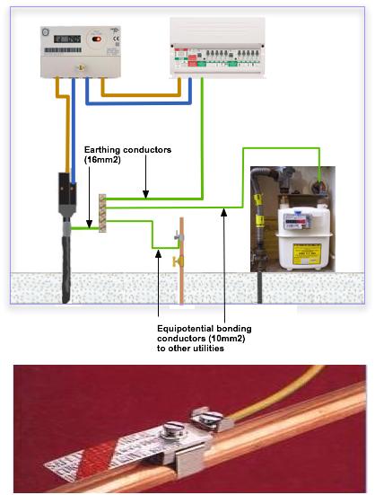 Caravan Consumer Unit Wiring Diagram 50plus Technical Support