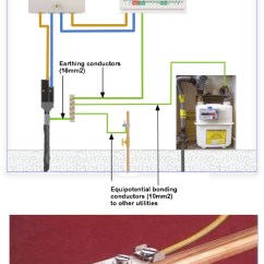 Ceiling Fan Wiring Diagram Uk 91 Honda Civic Stereo 50plus Technical Support