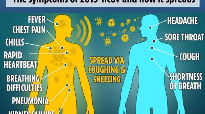 Important Protective Tips Against Coronavirus (2019-nCoV) 6