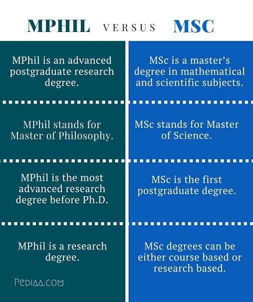 Master of Philosophy (MPhil) - A Guide to the 125 ABU MPhil Programs