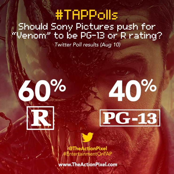 tap polls, venom, rating, runtime, the action pixel, entertainment on tap