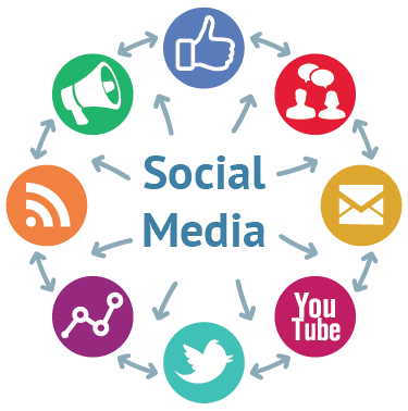 Social Media Marketing Melbourne FL | The AD Leaf <span class=
