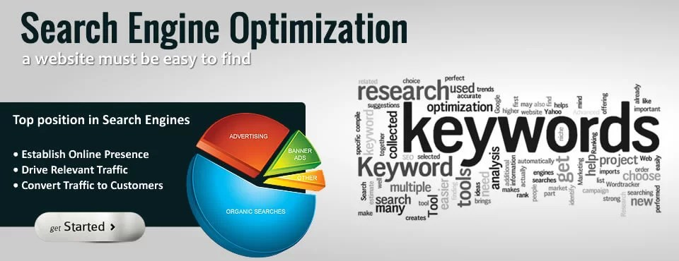 Importance of South Florida SEO