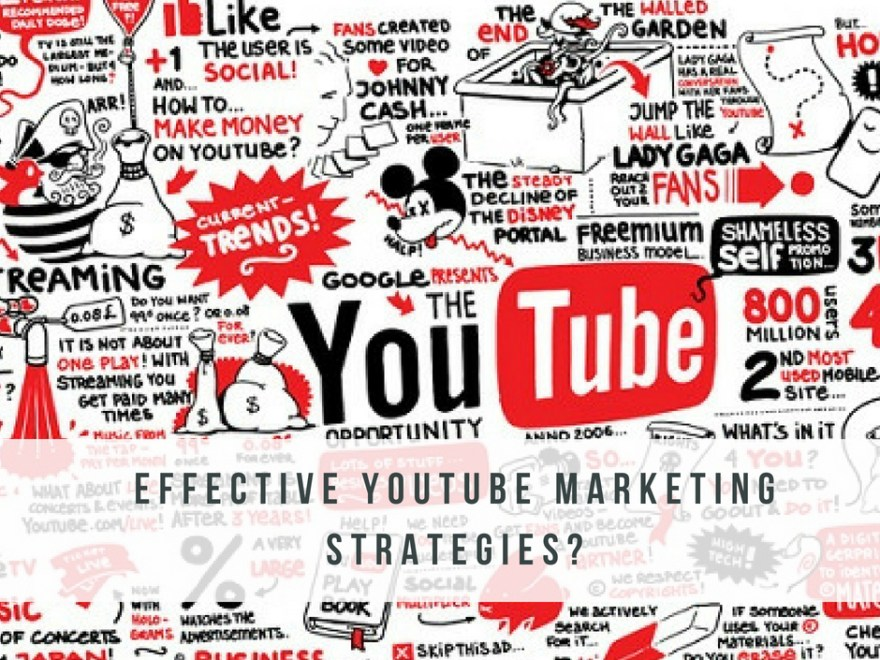 post21 - What Are Some Effective YouTube Marketing Strategies