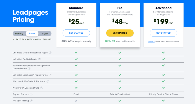 LeadPages Pricing - ClickFunnels Vs LeadPages