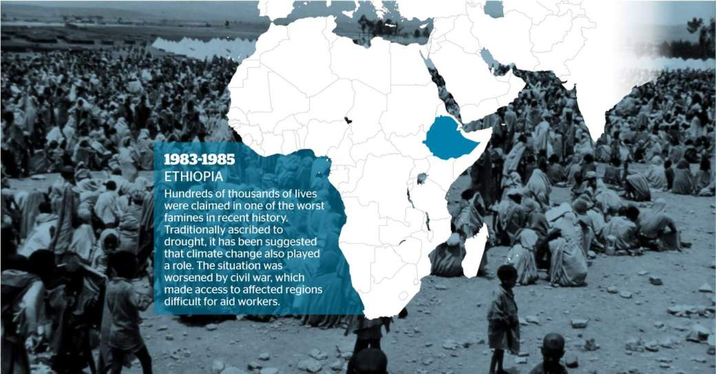 Image result for The Ethiopian Famine, 1983-1985