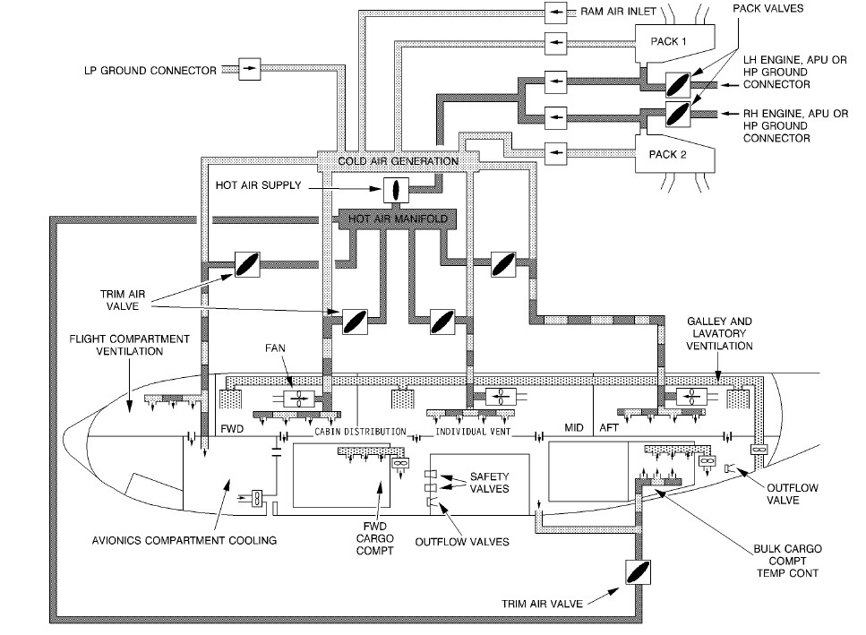 Boeing 747 Engine Diagram - Auto Electrical Wiring Diagram on