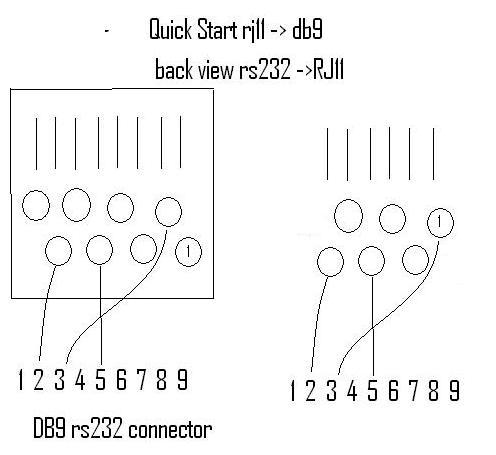 serial cable wiring diagram yamaha raptor 700 headlight thealarmtech com view topic quickstart loading system image