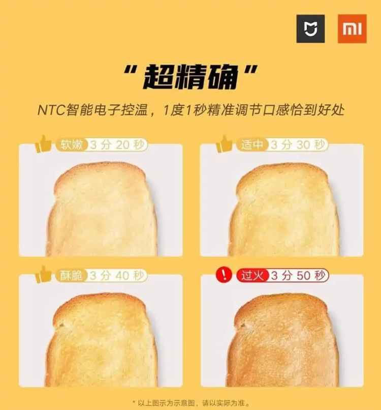 เตาอบขนมปังด้วยไอน้ำ Xiaomi Mijia Smart Oven ขนาด 12 ลิตร วางจำหน่ายในไทยแล้ว  ราคา 2,390 บาท
