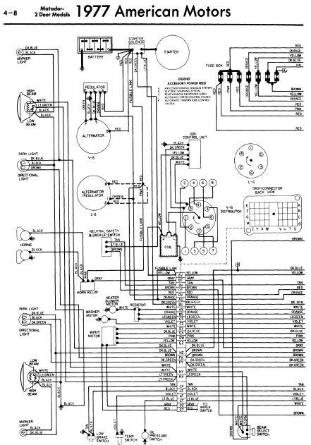 Amc Javelin Wiring Diagrams. Diagrams. Auto Fuse Box Diagram