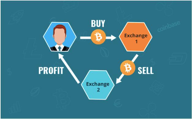 legit bitcoin investment