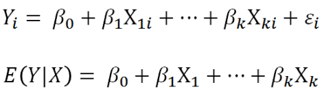 Link Functions and Errors in Logistic Regression - The