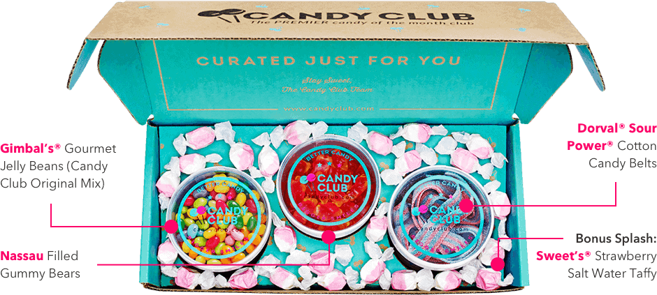 whats-in-the-box-gifts-for-mom-candy-box-1