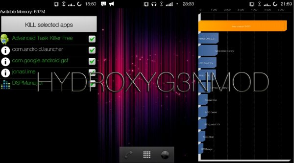 Oxygen AT&T Galaxy S2