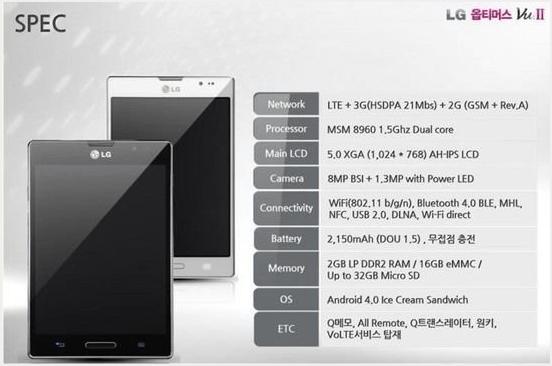 LG Optimus Vu 2 Specs