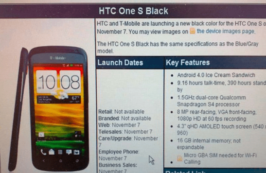 Black HTC One S