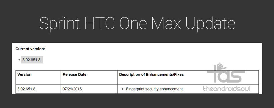 Sprint HTC One Max OTA Update
